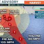 Harvey Rapidly Strengthening in Gulf of Mexico