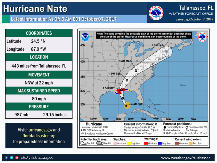 Hurricane Nate 5am Advisory 10.7.17