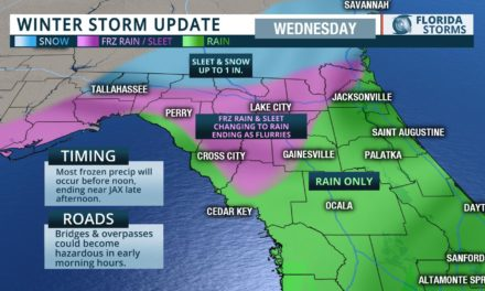 Rare Winter Storm to Hit North Florida Wednesday